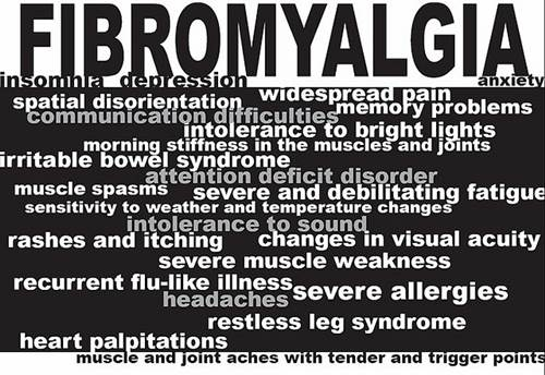 Fighting Fibromyalgia Poster