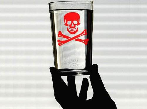 Glass of Water Marked with Danger Sign